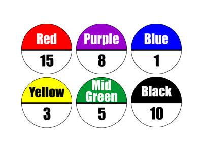 label safe gfp label kit 1 15 6 color photo