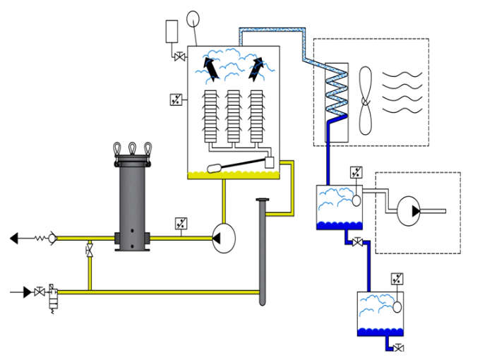 vacuum dehydration system schematic 3 from hy-pro